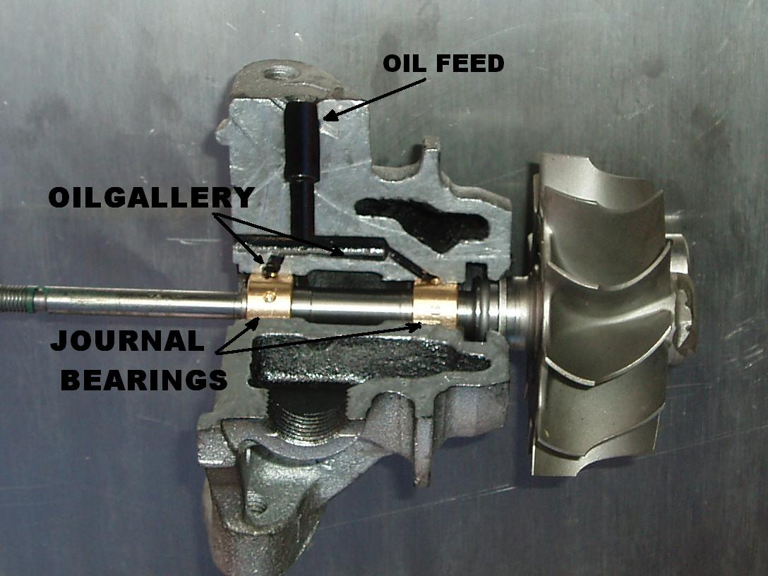 Munro Racing Turbochargers Images
